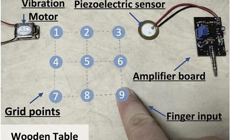 压电传感器用于国外新型生物认证技术检测中