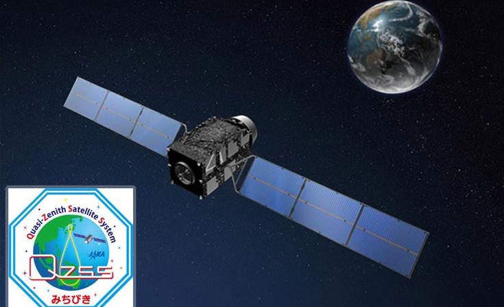 日本准天顶卫星系统的三大特点及技术优势