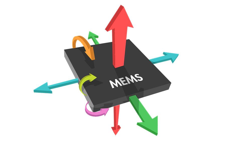 MEMS运动传感器厂商mCube收购3D运动追踪技术供应商Xsens