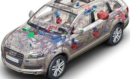 汽车传感器主要产品类别概况及未来市场前景