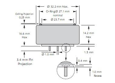 城市技术CiTiceL二氧化硫气体传感器7ST/F