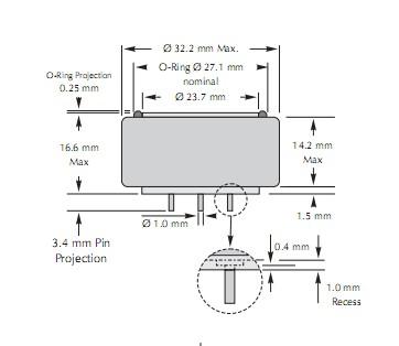 城市技术CiTiceL氯化氢气体传感器7HL