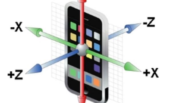 加速度传感器计步的原理及在其它领域的应用