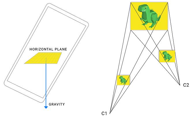 谷歌借助陀螺仪和加速计研发手机应用AR新功能