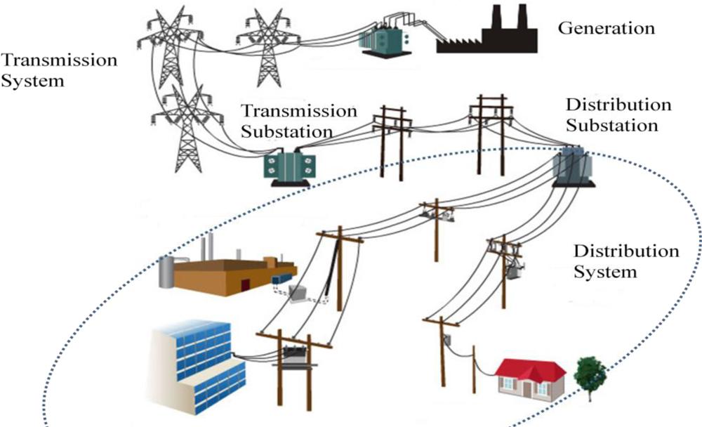 2026年输配电领域对传感测量设备需求将达48亿美元