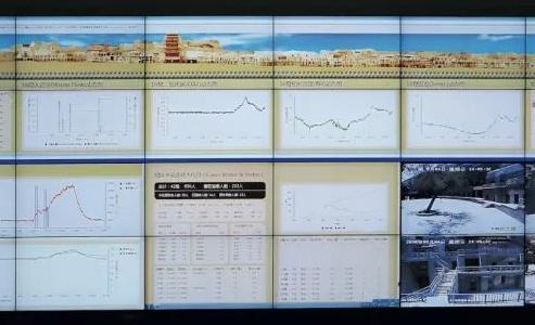 现代传感器技术助力文物保护智能监测应用