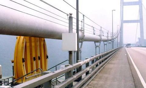 传感检测技术用于国内桥梁路面智能感知应用中