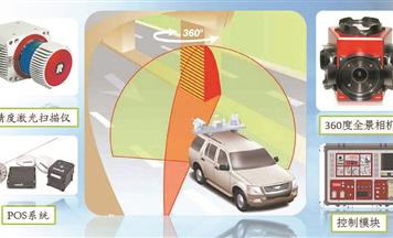 集成传感器和GNSS等硬件的智能设备用在国内高铁运营监测中