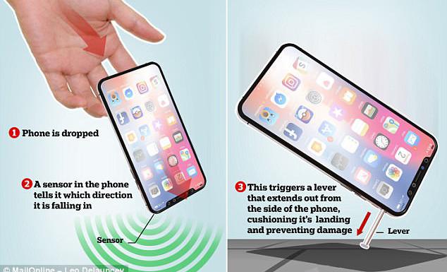 苹果欲开发智能减震器:带运动传感器可避免手机摔坏