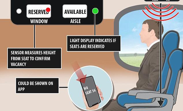 英国铁路公司在列车内安装传感器帮乘客找空座