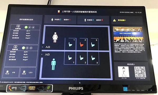 硫化氢传感器等用于医院卫生间智能监测应用中